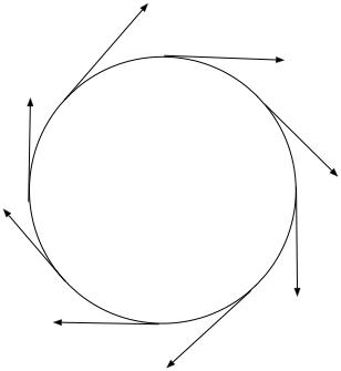 circorbit
